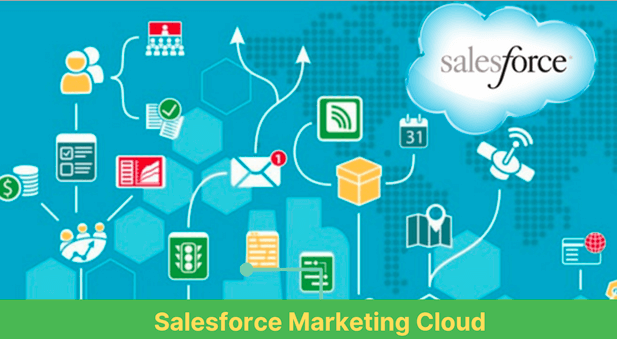 Making The Most Of Sales force Marketing Cloud To Get The Desired Traction » World News